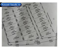 Anunturi Imobiliare Teren intravilan de vanzare in Hateg